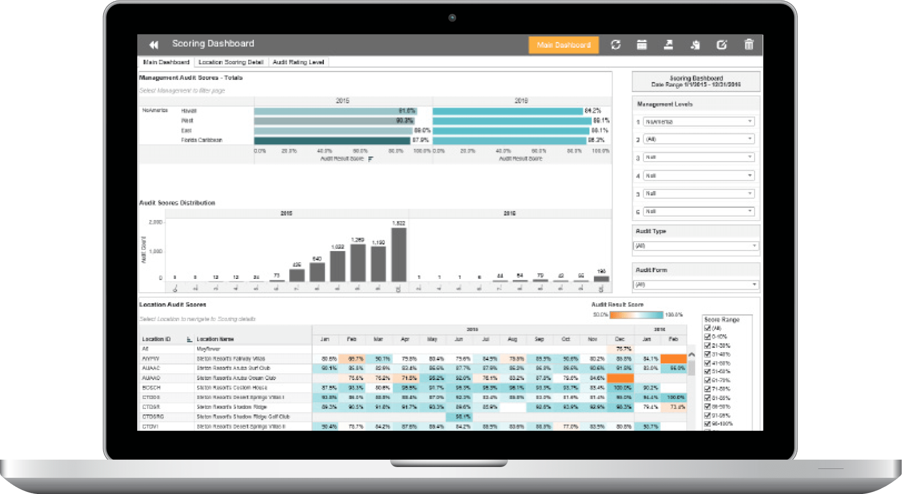 5 Ways Business Intelligence Helps Companies of All Sizes