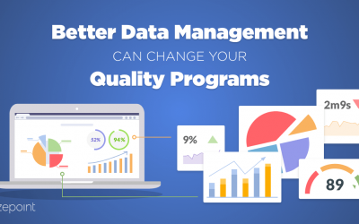 Better Data Management Can Change your Quality Programs